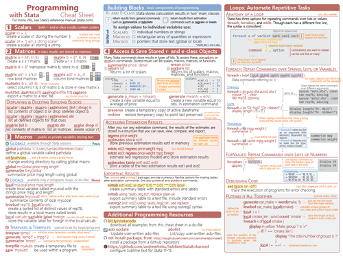 Stata cheat sheets2