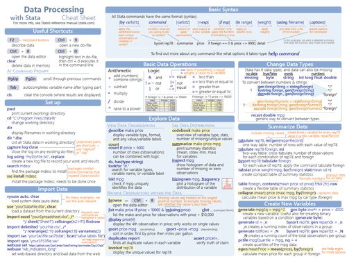 Stata cheat sheets3