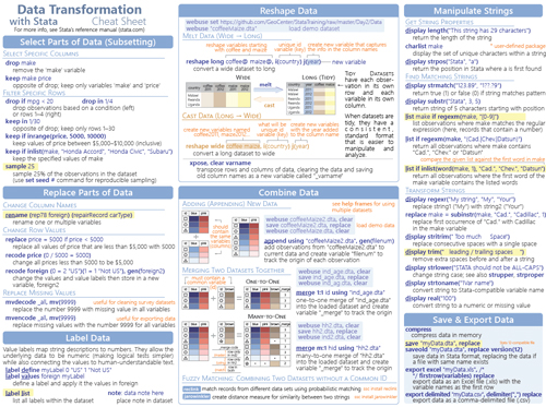 Stata cheat sheets4