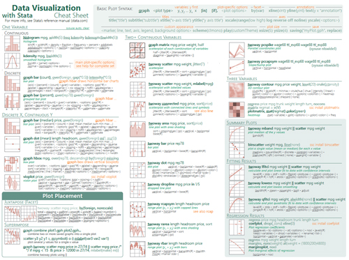 Stata cheat sheets5